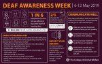 Deaf Awareness Day