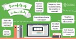 Online Learning Benefits Infographic